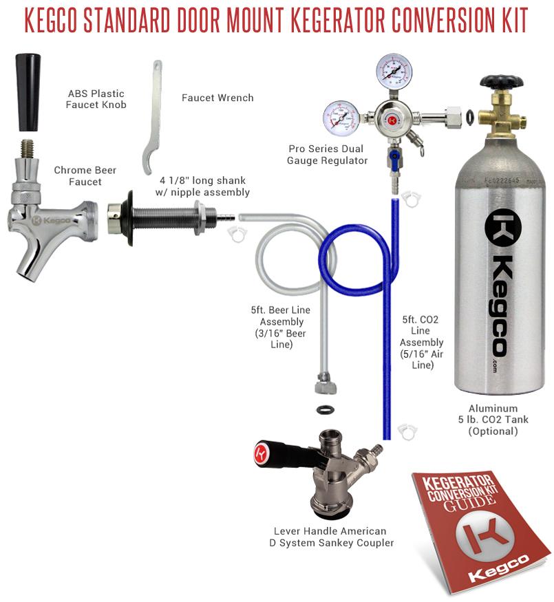 1 Photo of Standard Door Mount Kegerator Keg Tap Conversion Kit