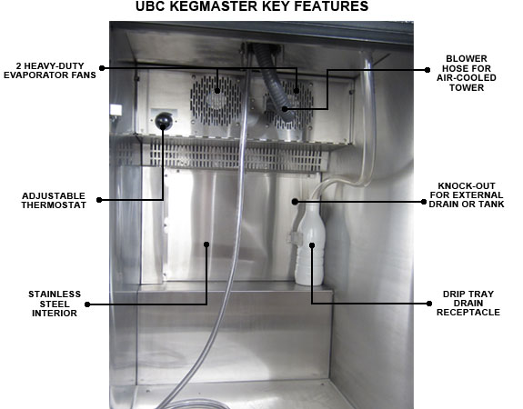 1 Photo of Single Tap Commercial Grade Kegerator - Full Size