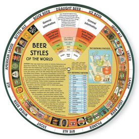 Enlarge Beer Wheel